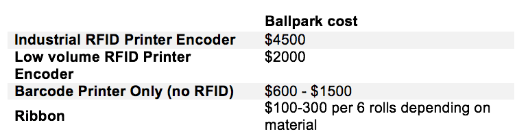 Ballpark cost of RFID Printer Encoder Options