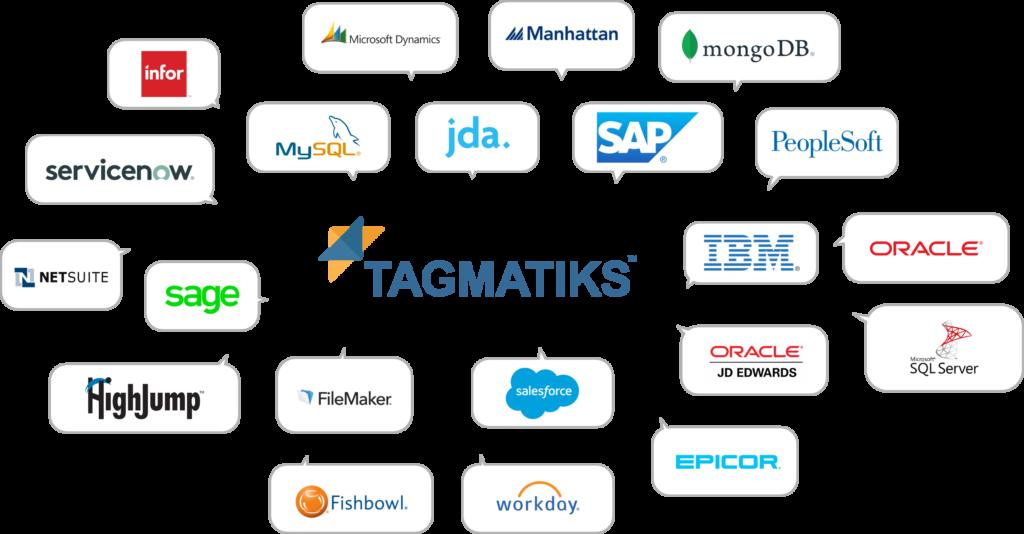 TagMatiks Integration