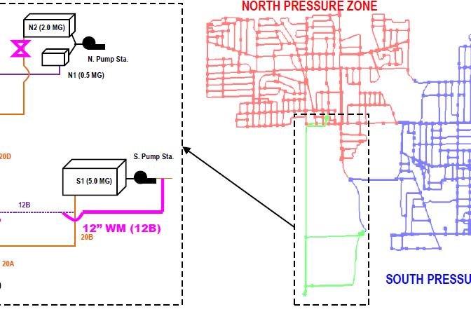 Water Supply Capacity Analysis | Ciorba Group