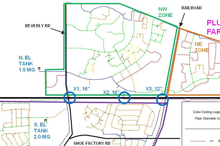Plum Farms Water System Analysis | Ciorba Group