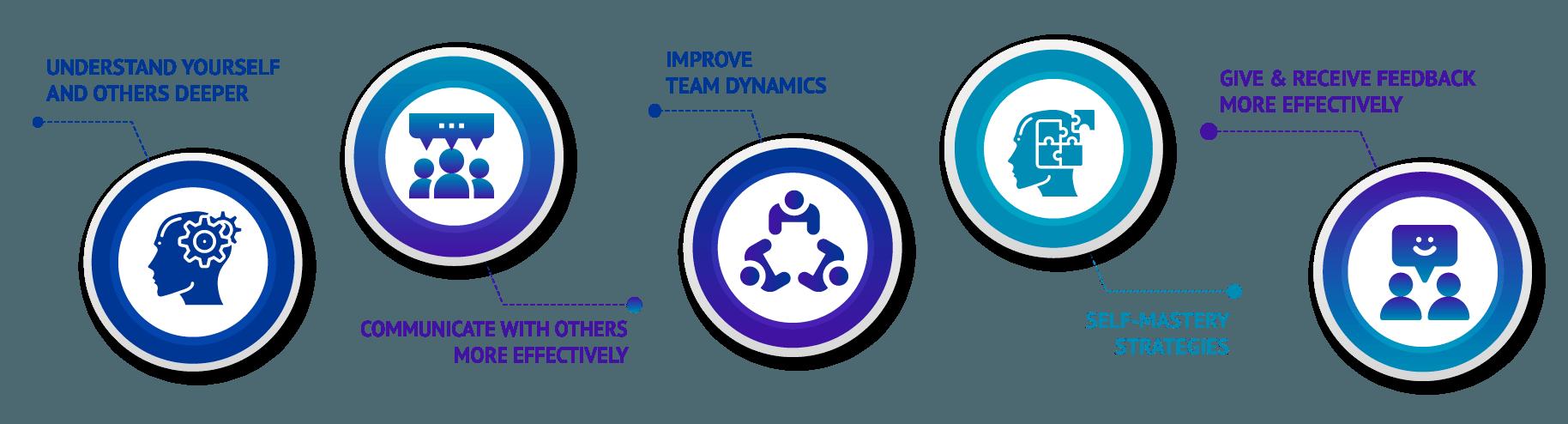 Website Training and Enneagram Infographicv2 - Professional Development Training