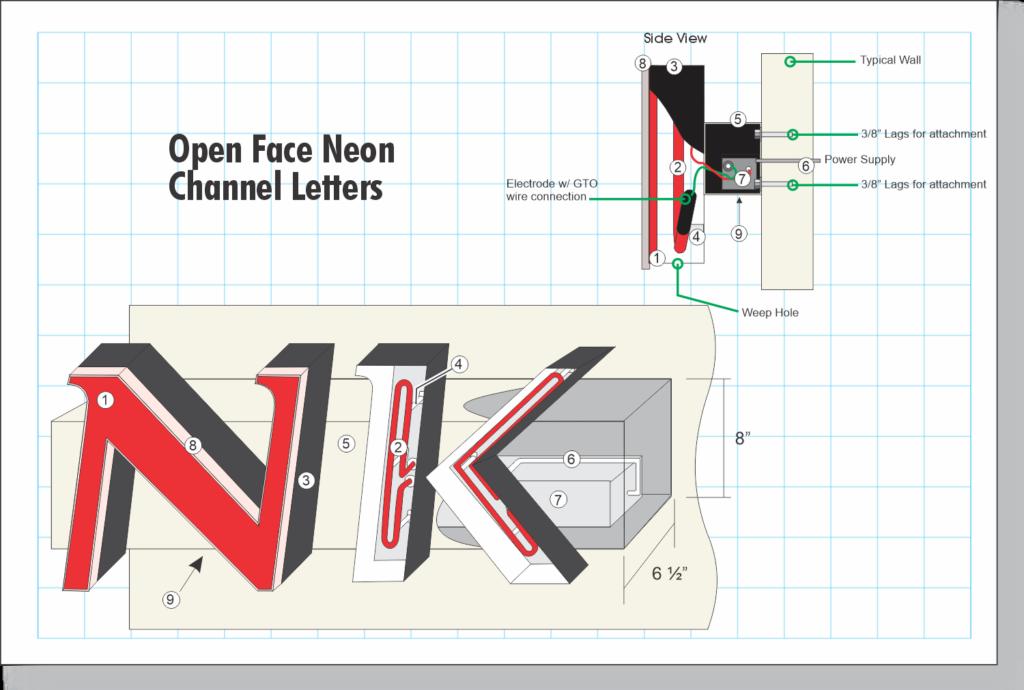 Channel Letter construction - Open Face Neon Illumination