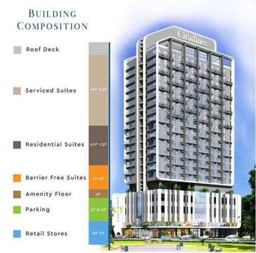 building composition of vitale suites mandaue project