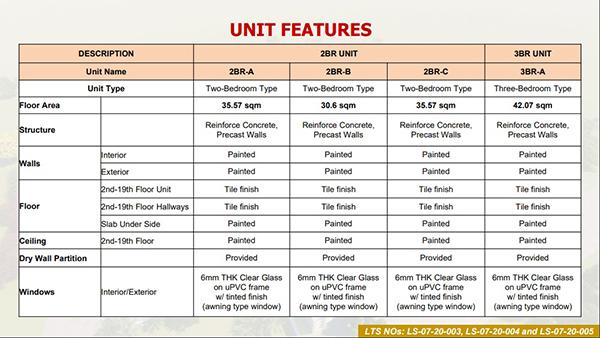 unit features in urban deca homes banilad