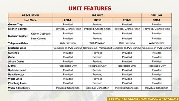 unit features in urban deca banilad