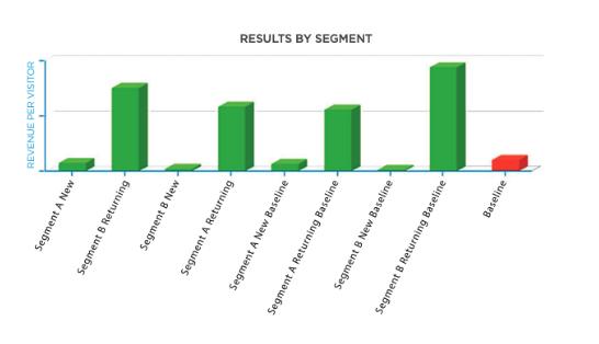 results-segment-kiehls
