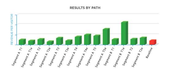 results-path-kiehls