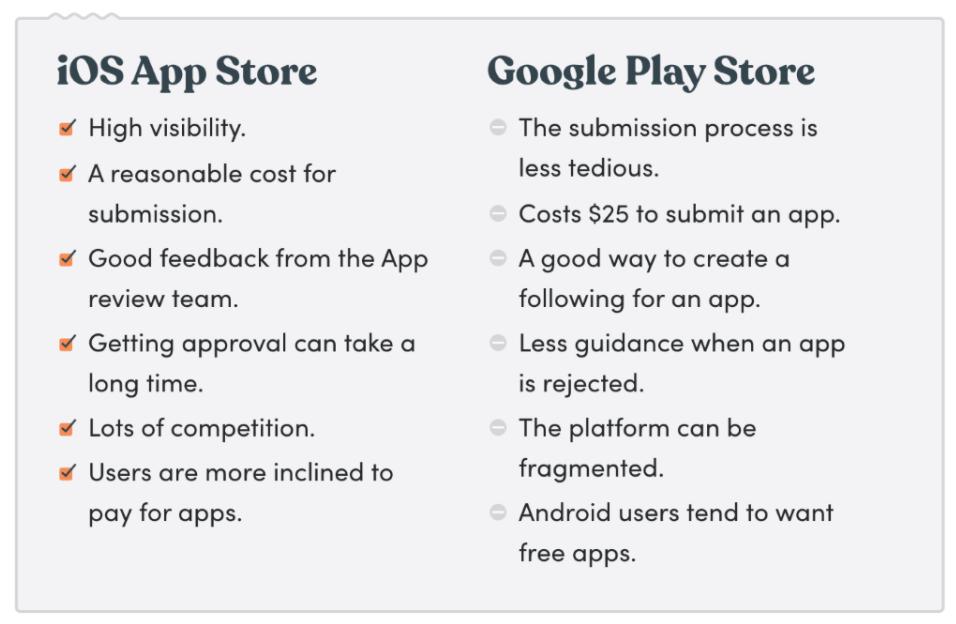 app-store-comparison