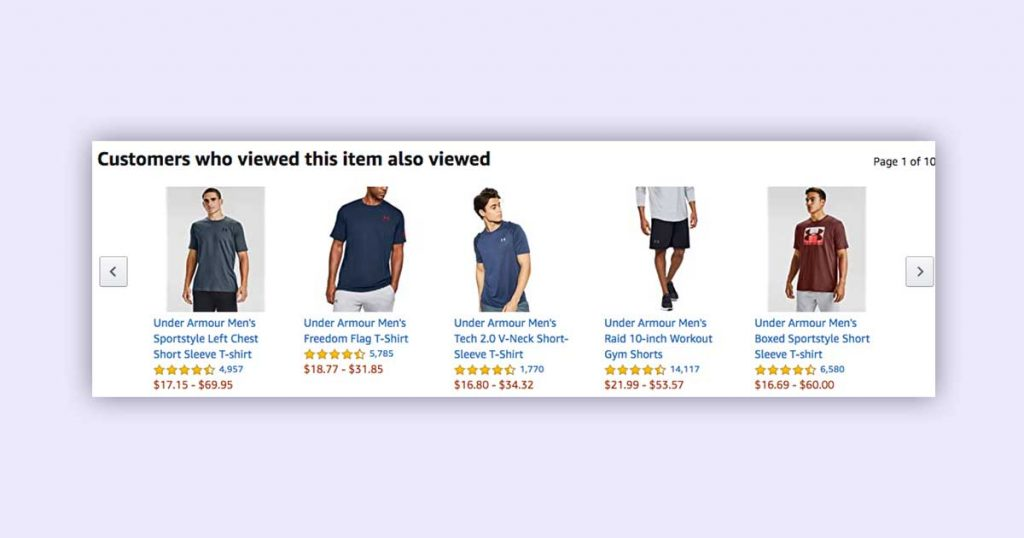 Example of customers also viewed recommendations on Amazon
