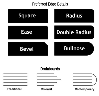 Choose from six edge styles and three drainboard styles for your Vermont Soapstone sink and counters