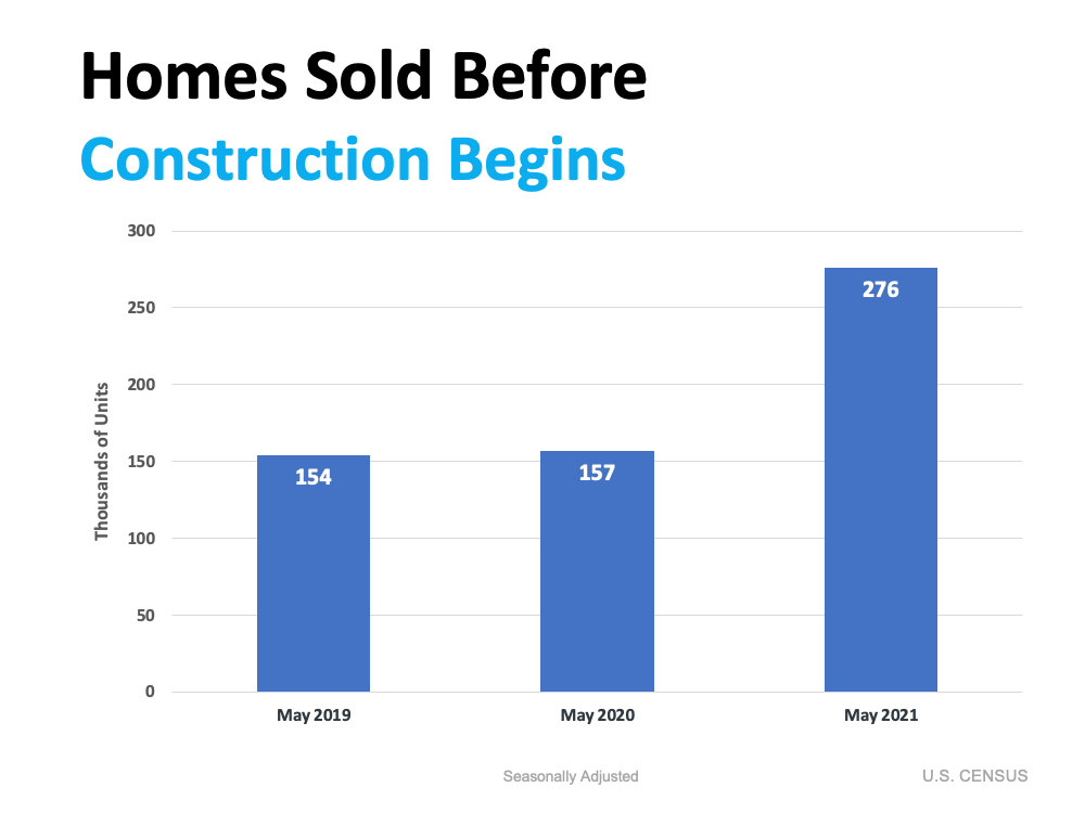 Home Builders Ramp Up Construction Based on Demand   Simplifying the Market