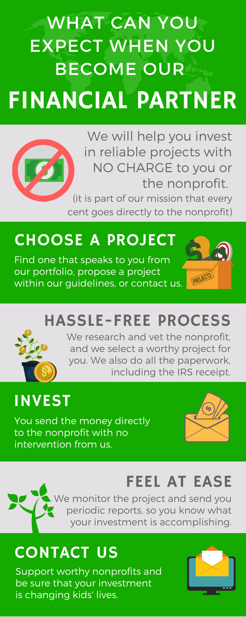 Benefits of becoming our financial partner