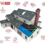10 ROOFING TERMS YOU MAY NOT KNOW