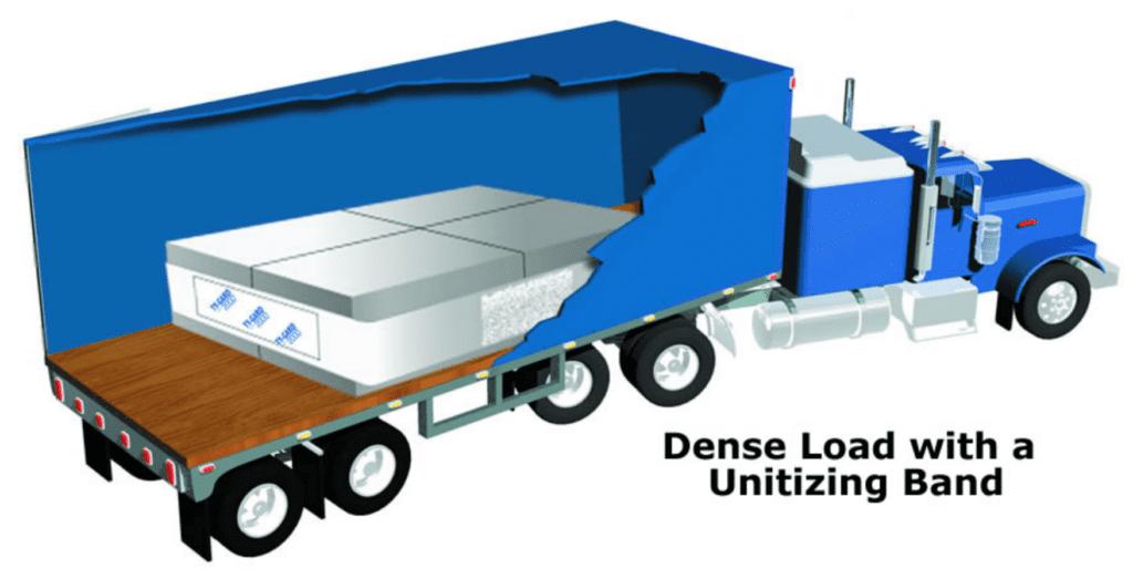 dense-load-unitizing-band