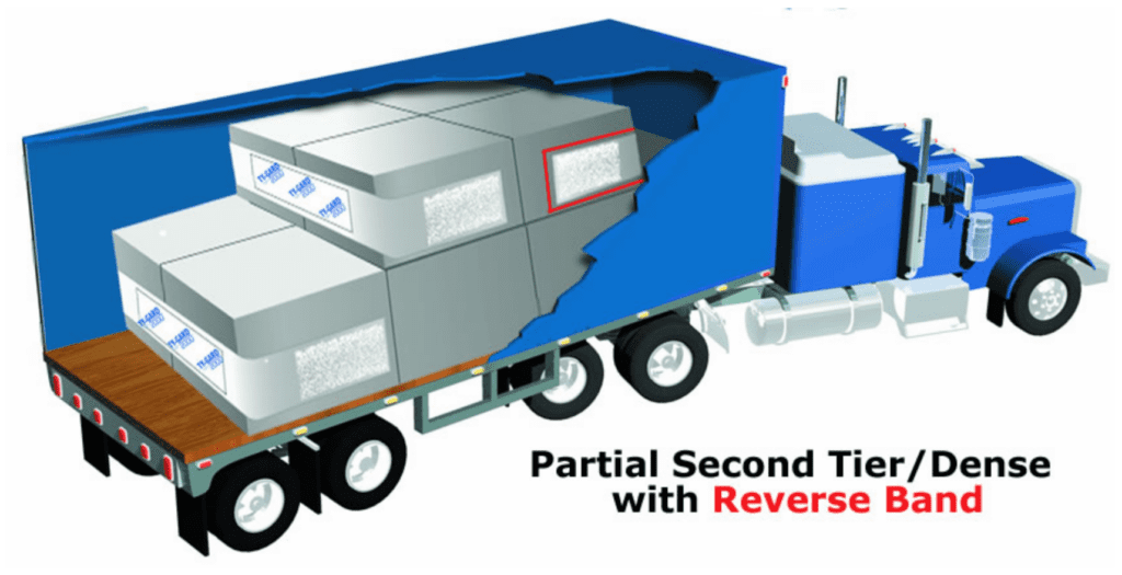partial-second-tier-reverse-band