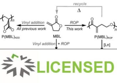 Fully Recyclable, Unsaturated Polyesters from Biomass