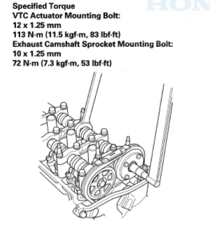 VTC actuator Tighten
