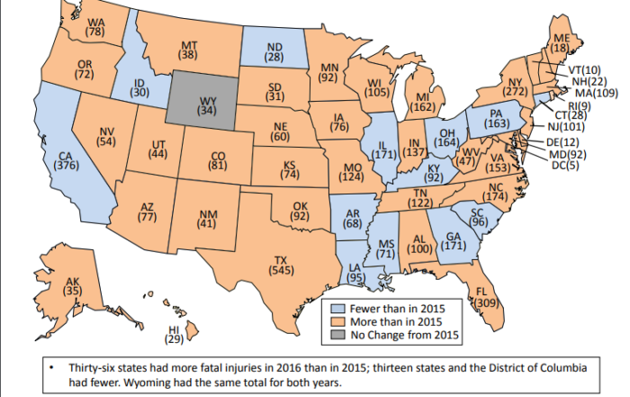 Number of fatal work injuries by state 2016.