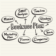 Image Of Map Business Needs
