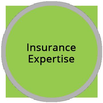 green-circles-insurance