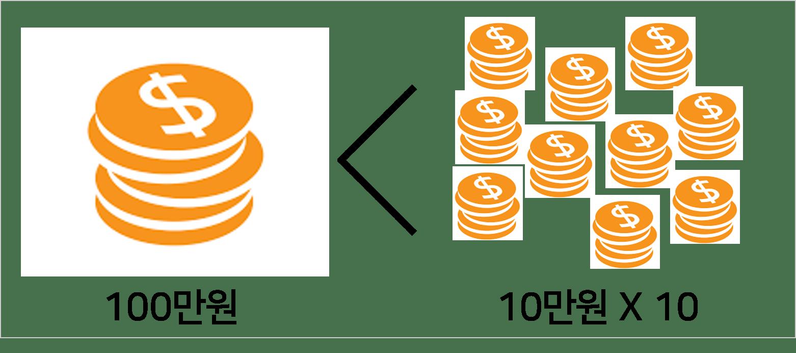 바카라 금액조절