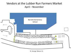LR Market Map 2019