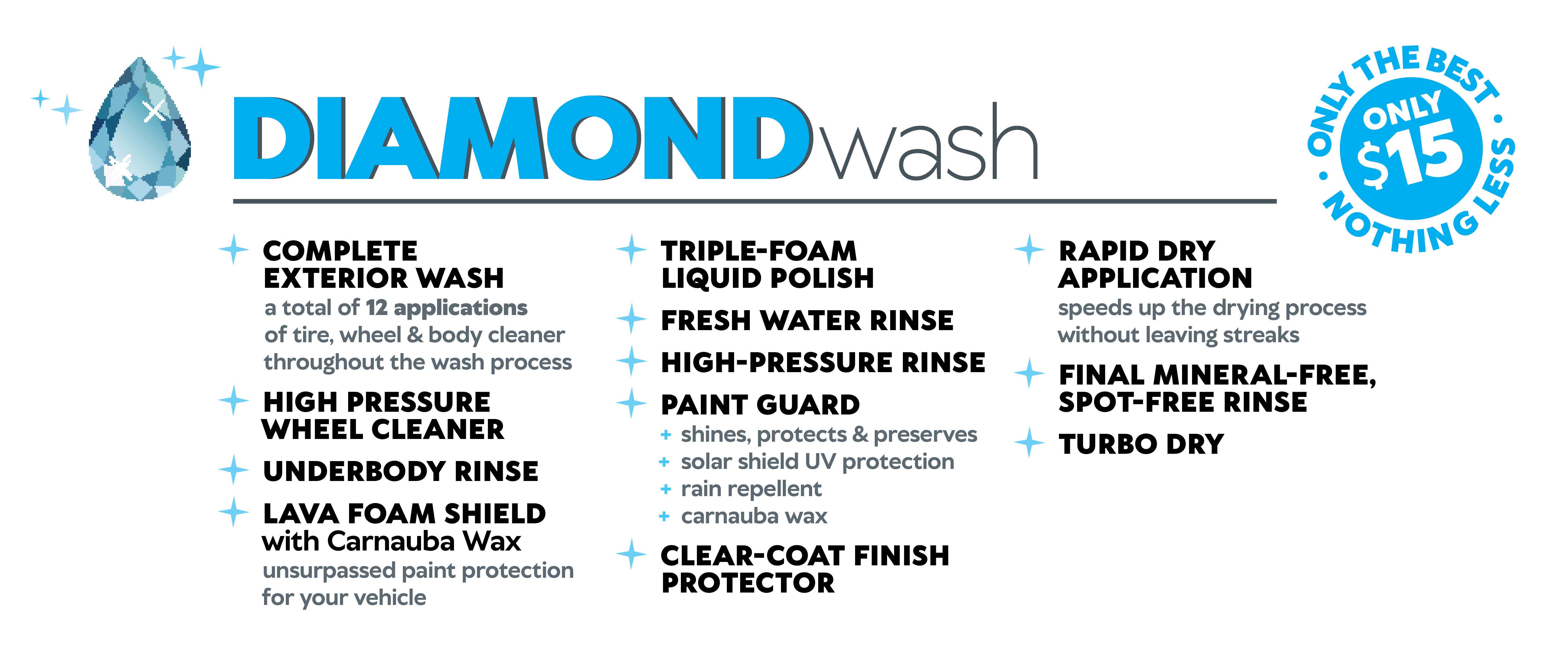 diamond wash
