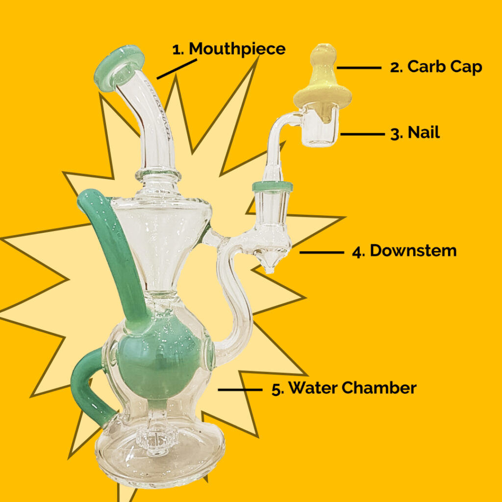 Anatomy of a Dab Rig