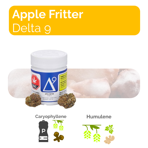 Value buds in Edmonton Cannabis product offerings by Delta 9