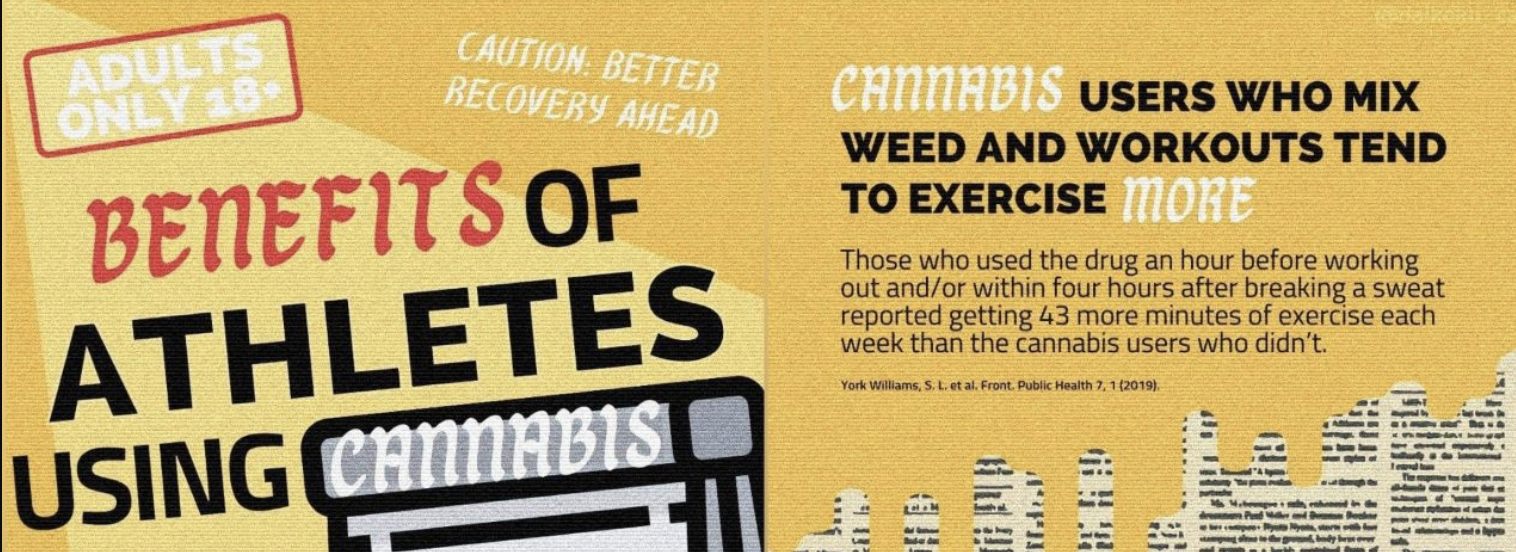 Cannabis: Not just for athletes!