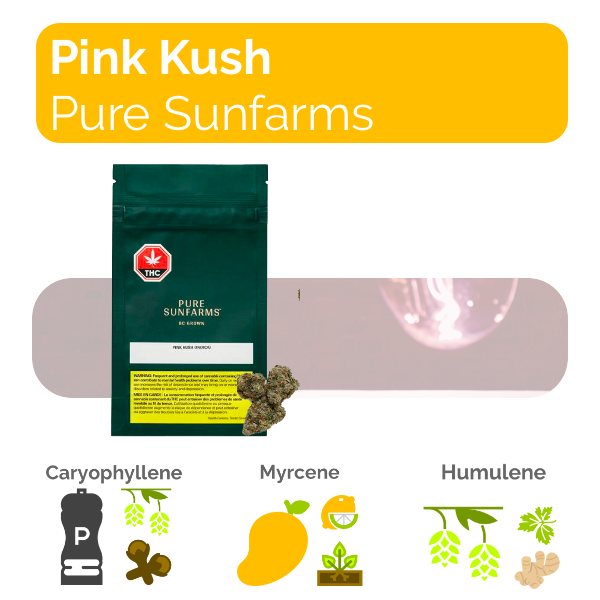 Eighths of Pink Kush by Pure Sunfarms