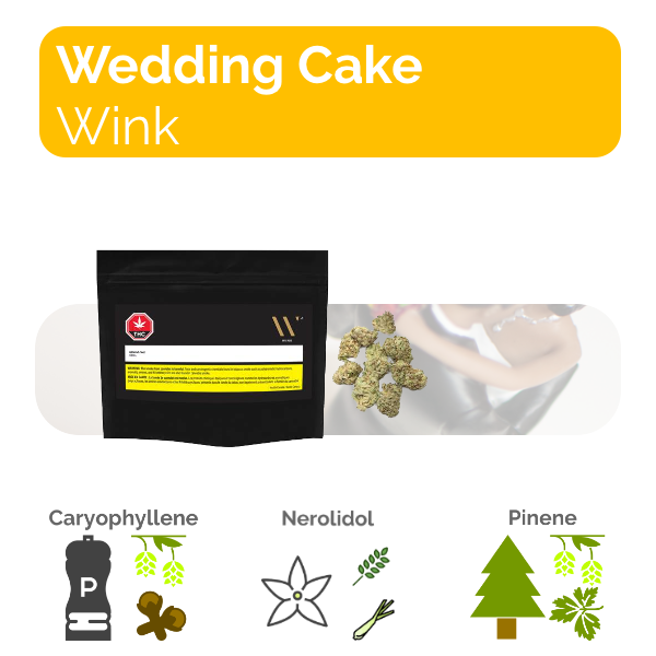 Wedding Cake by Licensed Producer Wink: Caryophyllene, Nerolidol and Pinene.