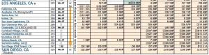 April_1._2013_Amtrak_Schedule_A