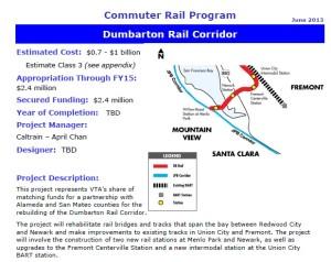 Dumbarton Rail A