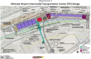 These are detailed plans for the final form for the Intermodal Transportation Center at the San Diego Airport