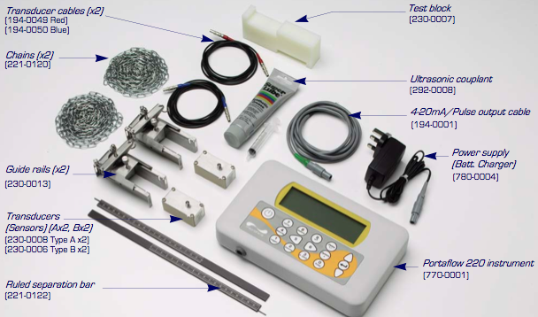 Portable PF220 clamp on ultrasonic flow meter
