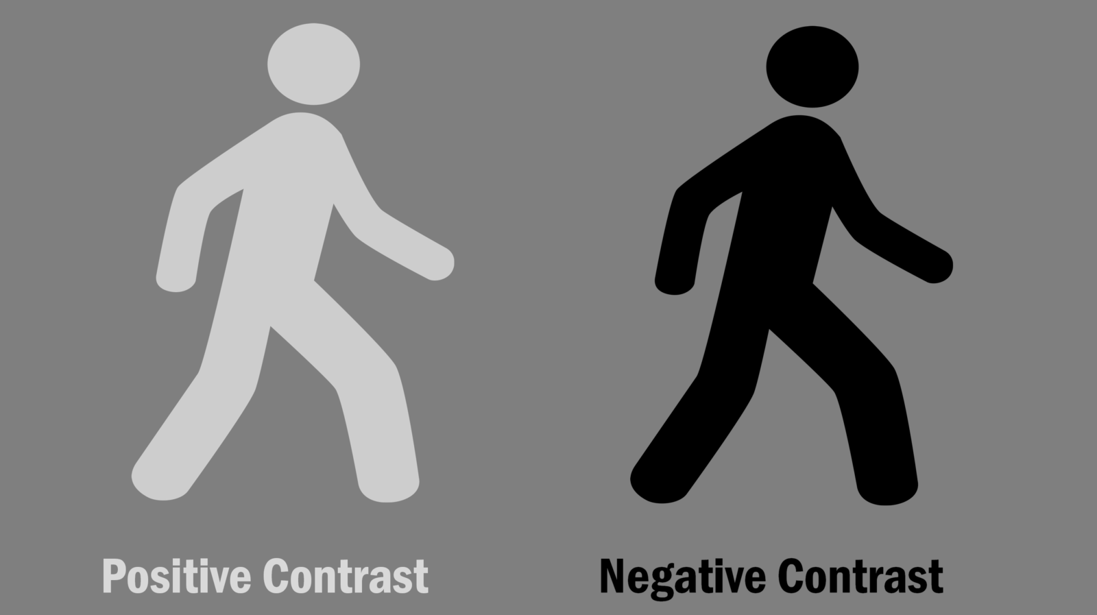 Positive and Negative Contrast