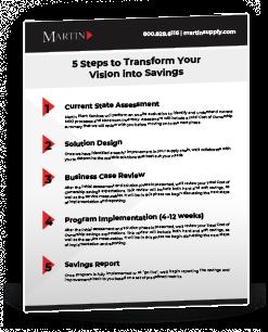5 Steps to Transform Your Vision Into Savings - MartinSupply.com