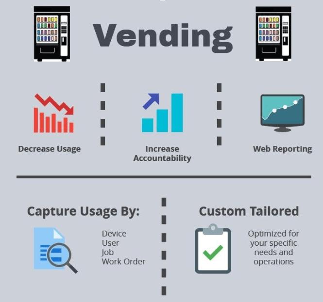 Industrial Vending Infographic | MartinSupply.com