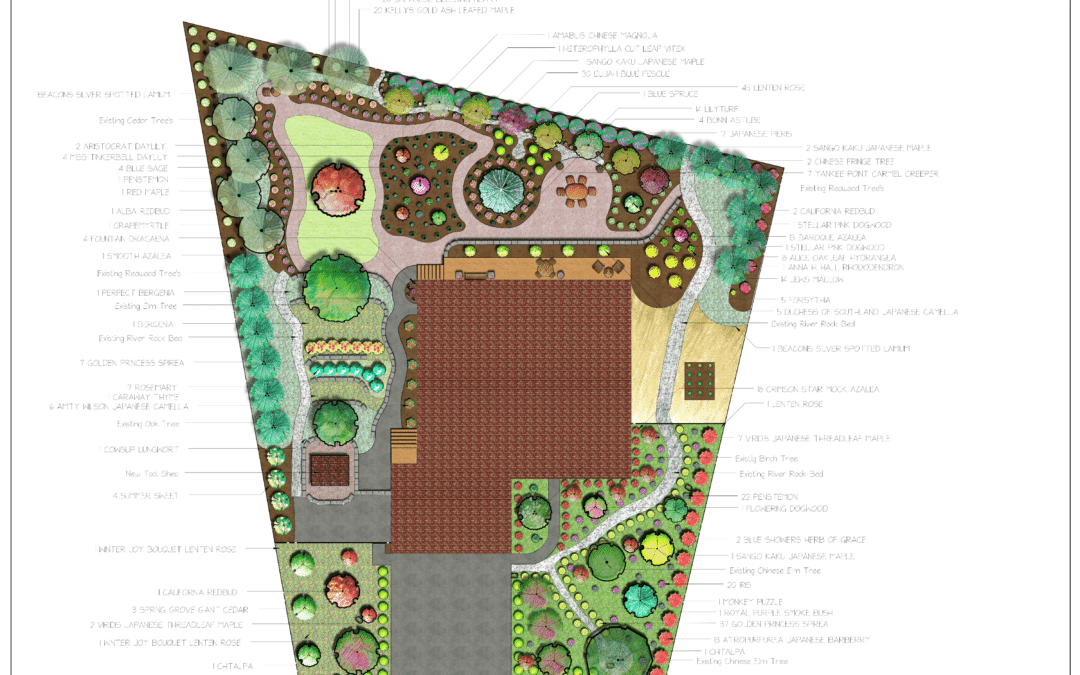 5 Reasons You Need A Landscape Blueprint