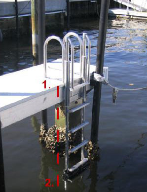 measure ladder