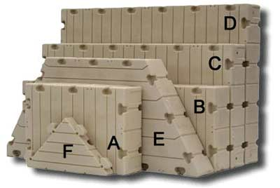 five sizes of dock sections