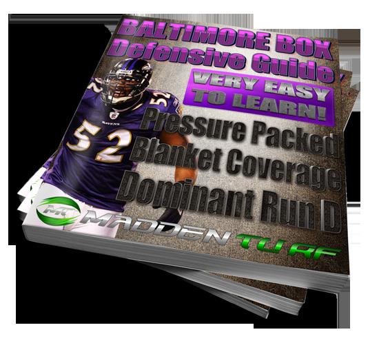 Baltimore Box Defense
