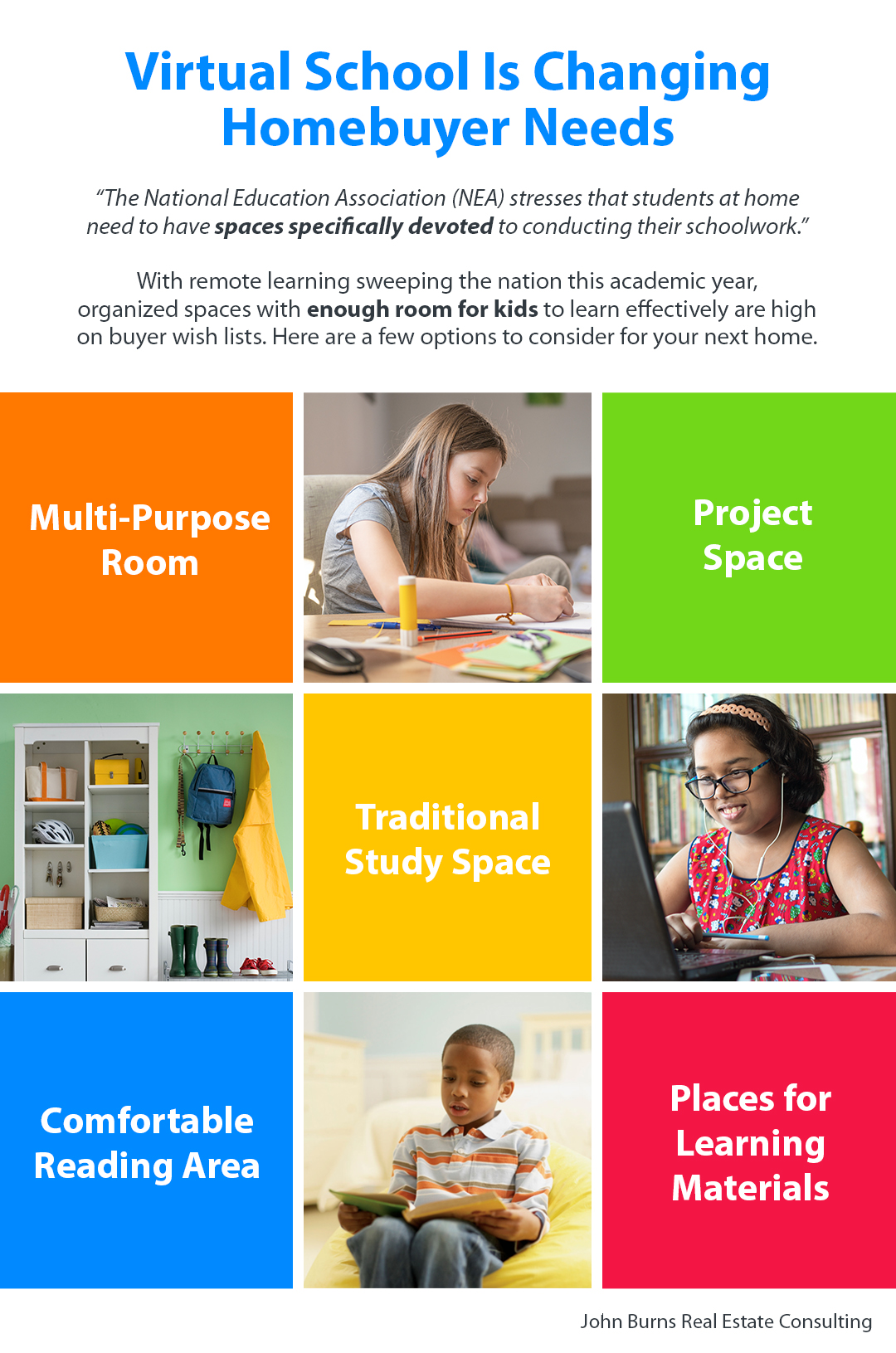 Virtual School Is Changing Homebuyer Needs [INFOGRAPHIC] | Simplifying The Market