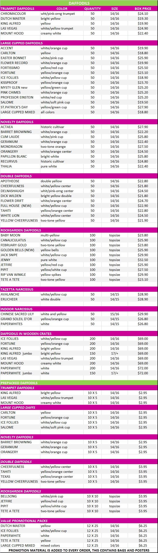 Price Sheet, Fall 2015