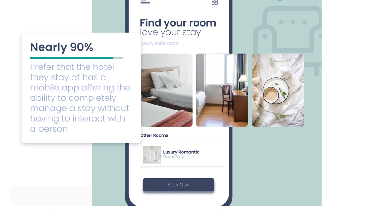 Research: Nearly 90 Percent of Travelers Would Rather Interact with a Mobile App than a Human to Manage Their Hotel Stay