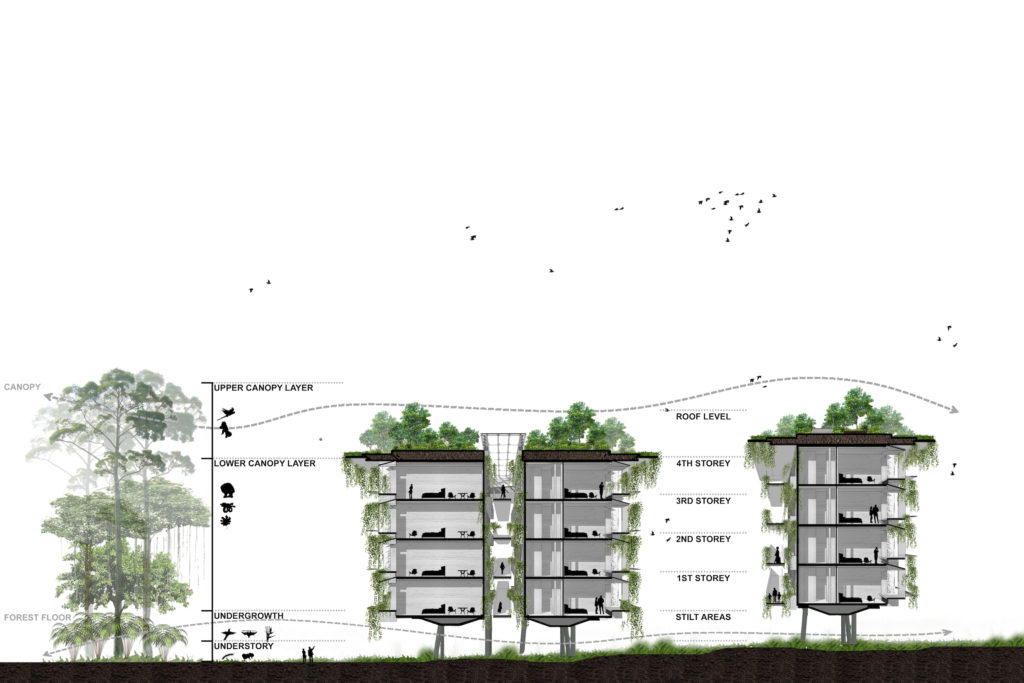 Elevation of Mandai Resort Singapore