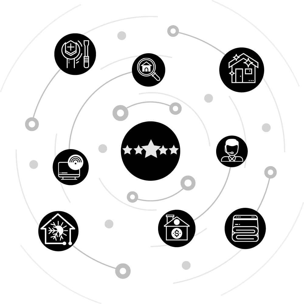 PropertySense Vacation Rental Service