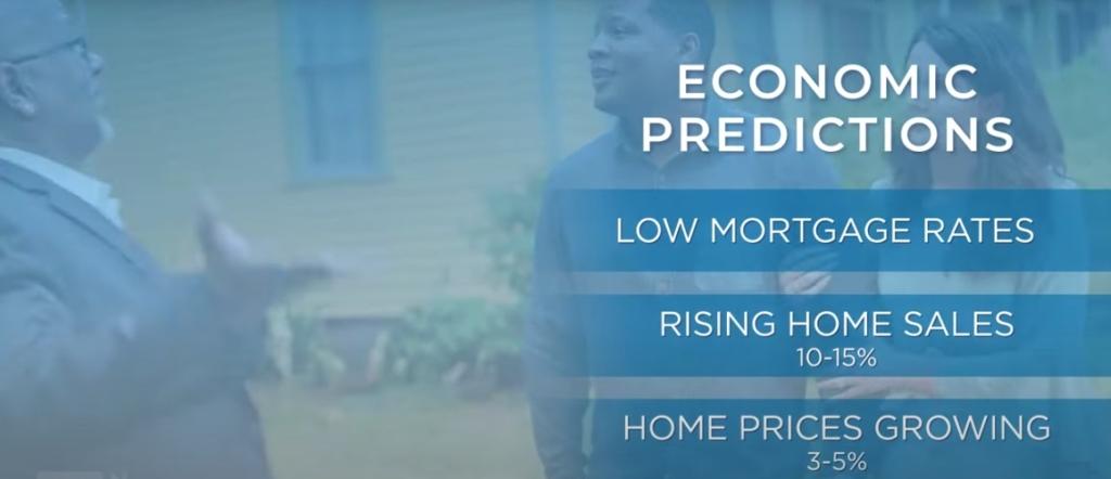 2020 real estate economic predictions