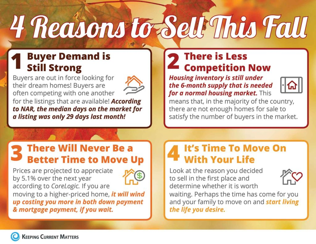 Reasons Sell